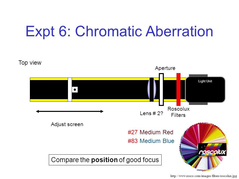 Expt 6: Chromatic Aberration Roscolux Filters Adjust screen Compare the position of good focus #27 Medium Red #83 Medium Blue Light Unit Lens # 2.