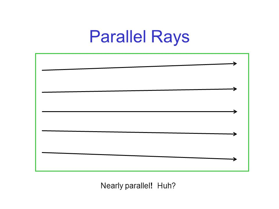 Parallel Rays Nearly parallel! Huh