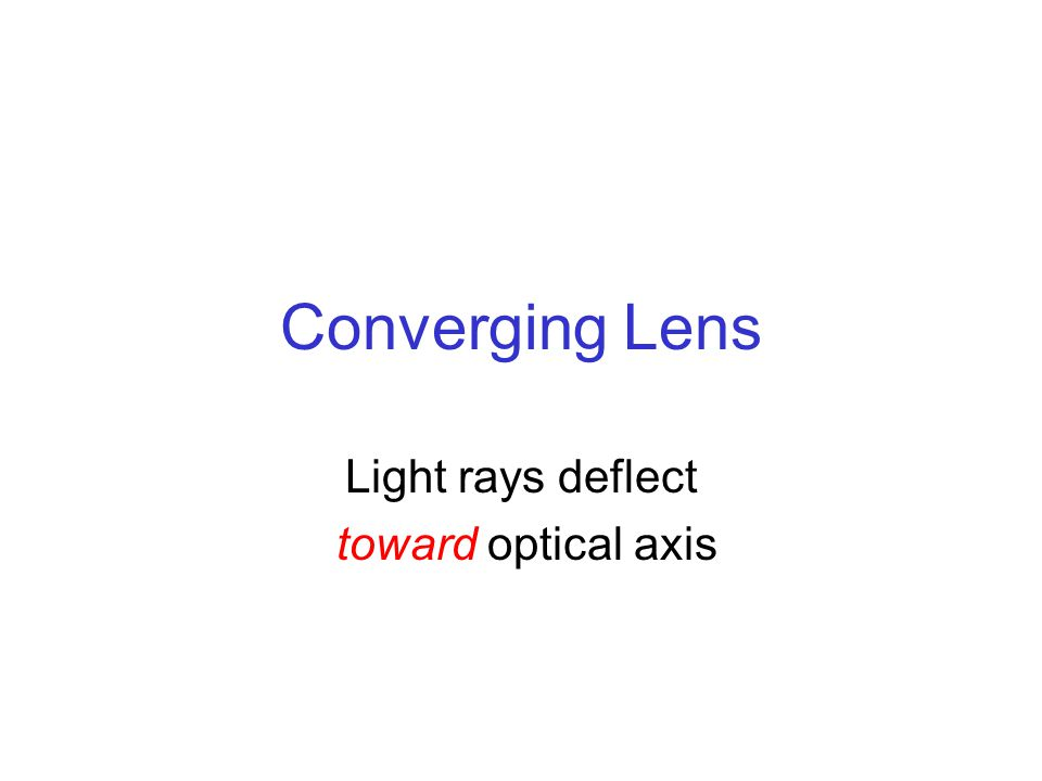 Converging Lens Light rays deflect toward optical axis