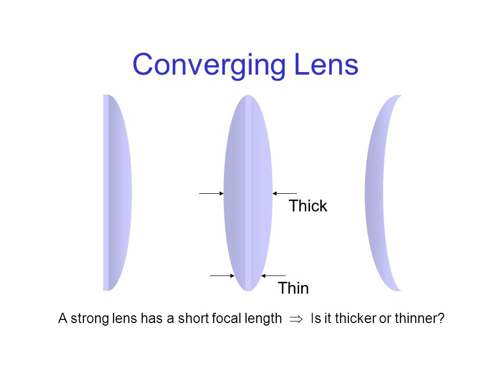Converging Lens Thick Thin A strong lens has a short focal length  Is it thicker or thinner