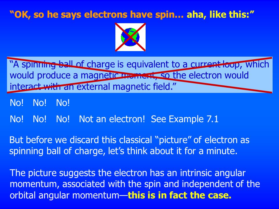 OK, so he says electrons have spin… A spinning ball of charge is equivalent to a current loop, which would produce a magnetic moment, so the electron would interact with an external magnetic field. No.