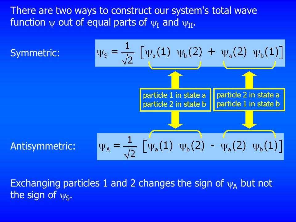 Symmetric: Antisymmetric: particle 1 in state a particle 2 in state b particle 2 in state a particle 1 in state b Exchanging particles 1 and 2 changes the sign of  A but not the sign of  S.