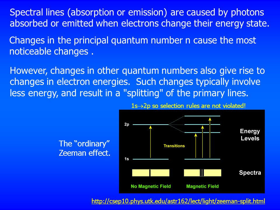 Changes in the principal quantum number n cause the most noticeable changes. However, changes in other quantum numbers also give rise to changes in el