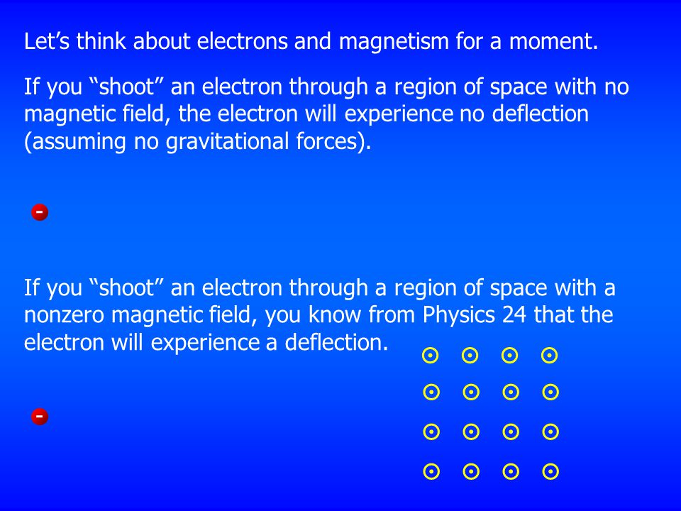 "Let's think about electrons and magnetism for a moment. If you ""shoot"" an electron through a region of space with no magnetic field, the electron will"