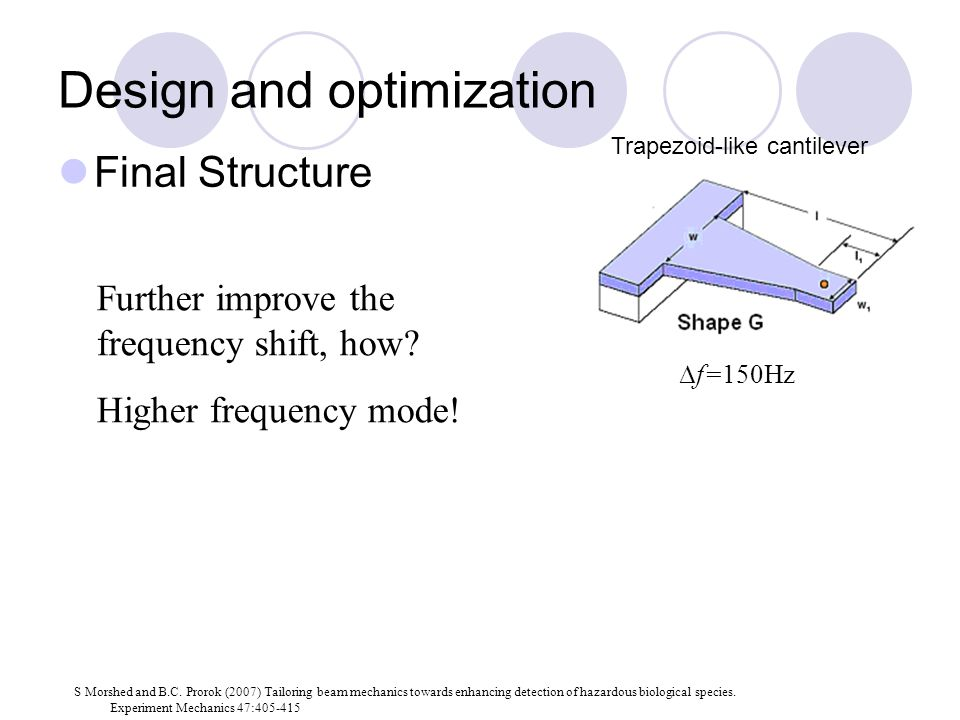 Design and optimization Final Structure Trapezoid-like cantilever ∆f=150Hz Further improve the frequency shift, how? Higher frequency mode! S Morshed