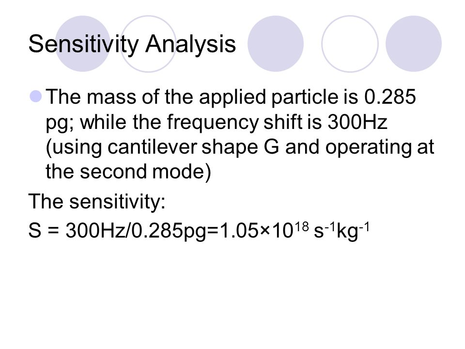 Sensitivity Analysis The mass of the applied particle is 0.285 pg; while the frequency shift is 300Hz (using cantilever shape G and operating at the second mode) The sensitivity: S = 300Hz/0.285pg=1.05×10 18 s -1 kg -1