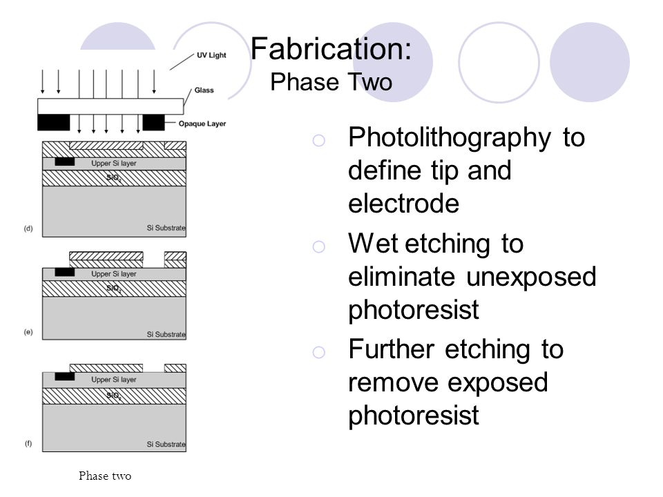 Fabrication: Phase Two o Photolithography to define tip and electrode o Wet etching to eliminate unexposed photoresist o Further etching to remove exp