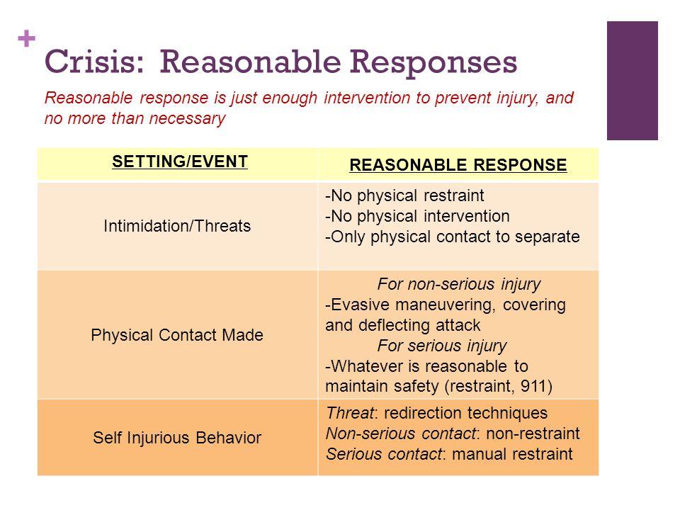 + Crisis: Reasonable Responses SETTING/EVENT REASONABLE RESPONSE Intimidation/Threats -No physical restraint -No physical intervention -Only physical