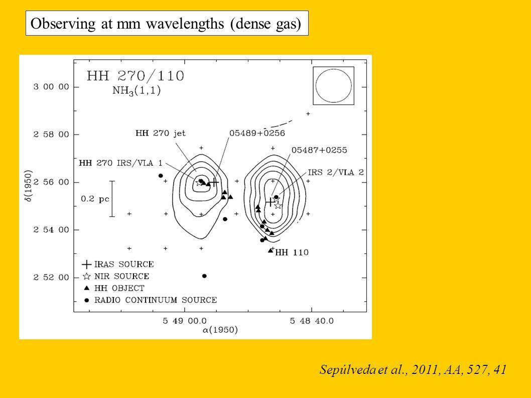 Observing at mm wavelengths (dense gas) Sepúlveda et al., 2011, AA, 527, 41