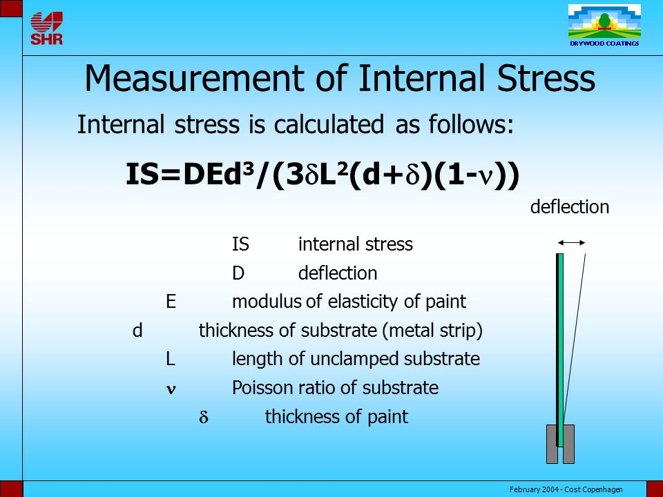February 2004 - Cost Copenhagen Measurement of Internal Stress Internal stress is calculated as follows: IS=DEd 3 /(3  L 2 (d+  )(1- )) IS internal stress Ddeflection Emodulus of elasticity of paint dthickness of substrate (metal strip) Llength of unclamped substrate Poisson ratio of substrate  thickness of paint deflection