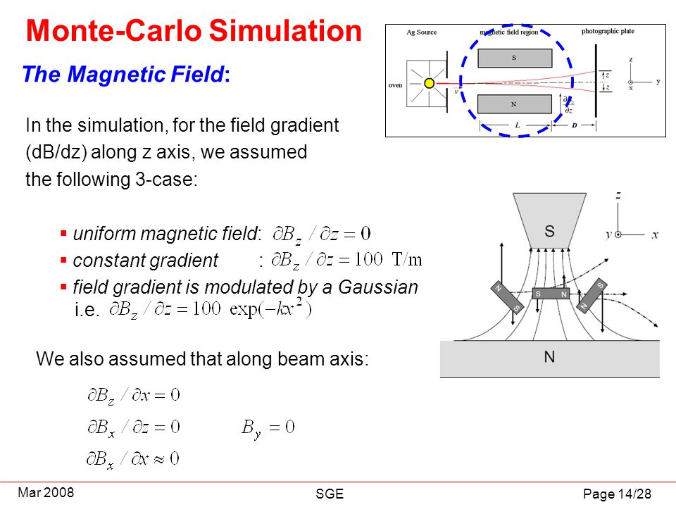 Page 14/28 Mar 2008 SGE Monte-Carlo Simulation The Magnetic Field: In the simulation, for the field gradient (dB/dz) along z axis, we assumed the foll