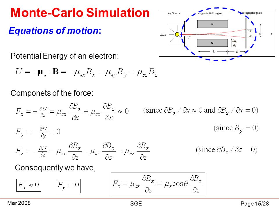 Page 15/28 Mar 2008 SGE Monte-Carlo Simulation Potential Energy of an electron: Componets of the force: Equations of motion: Consequently we have,