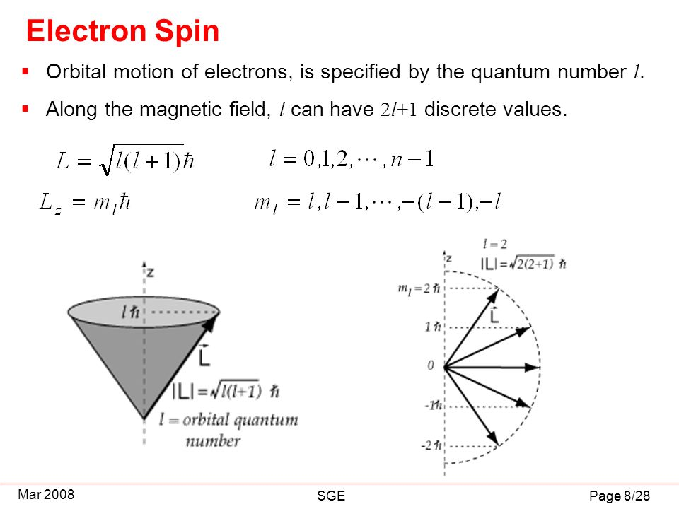 Page 8/28 Mar 2008 SGE Electron Spin  Orbital motion of electrons, is specified by the quantum number l.  Along the magnetic field, l can have 2l+1