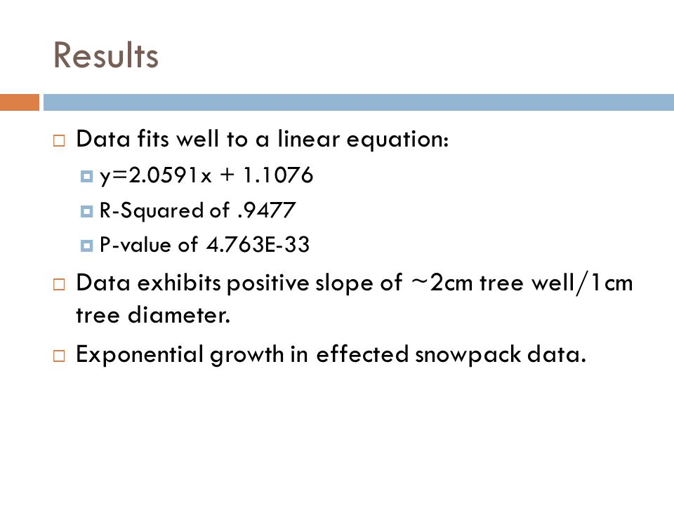 Results  Data fits well to a linear equation:  y=2.0591x + 1.1076  R-Squared of.9477  P-value of 4.763E-33  Data exhibits positive slope of ~2cm tree well/1cm tree diameter.