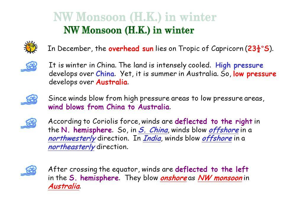 June L H 23½°N onshore SE monsoon onshore SW monsoon offshore SE monsoon warm, moist (Tm) cold, dry (Pc)