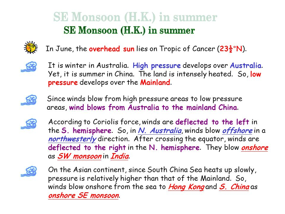 On the Asian continent, since South China Sea heats up slowly, pressure is relatively higher than that of the Mainland.