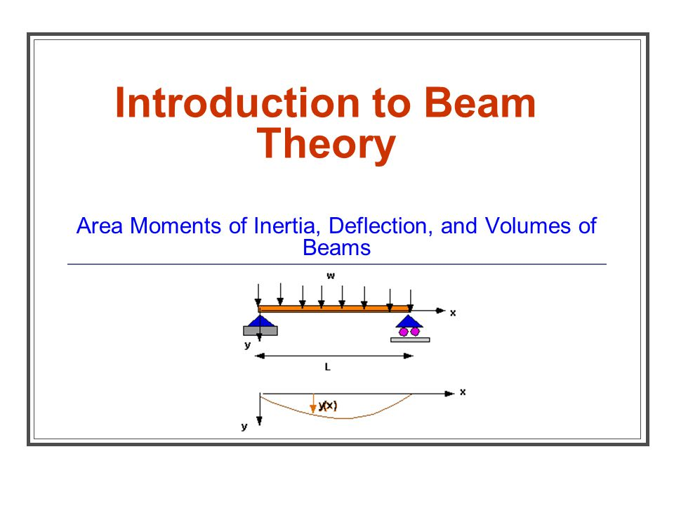 Introduction to Beam Theory Area Moments of Inertia, Deflection, and Volumes of Beams