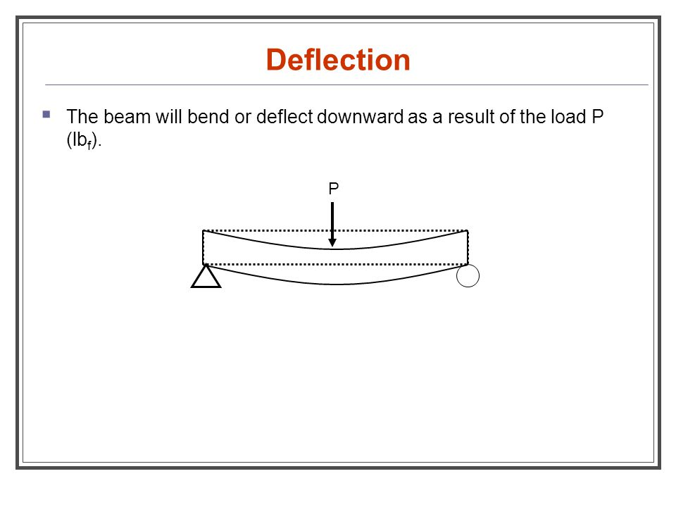 Deflection  The beam will bend or deflect downward as a result of the load P (lb f ). P