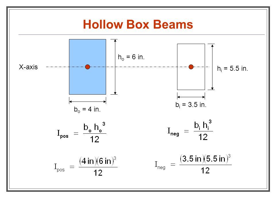 Hollow Box Beams b i = 3.5 in. h o = 6 in. h i = 5.5 in. b o = 4 in. X-axis