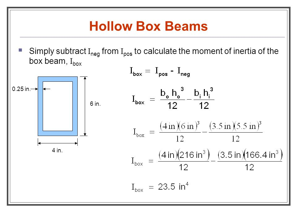 Hollow Box Beams  Simply subtract I neg from I pos to calculate the moment of inertia of the box beam, I box 4 in. 6 in. 0.25 in.