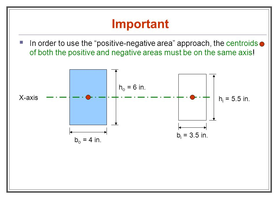 """Important  In order to use the """"positive-negative area"""" approach, the centroids of both the positive and negative areas must be on the same axis! b i"""