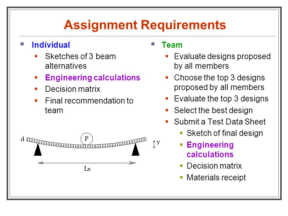 Assignment Requirements  Individual  Sketches of 3 beam alternatives  Engineering calculations  Decision matrix  Final recommendation to team  T