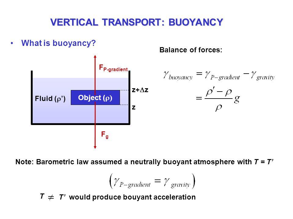 VERTICAL TRANSPORT: BUOYANCY What is buoyancy? Object (  z z+  z Fluid (  ') Balance of forces: Note: Barometric law assumed a neutrally buoyant a