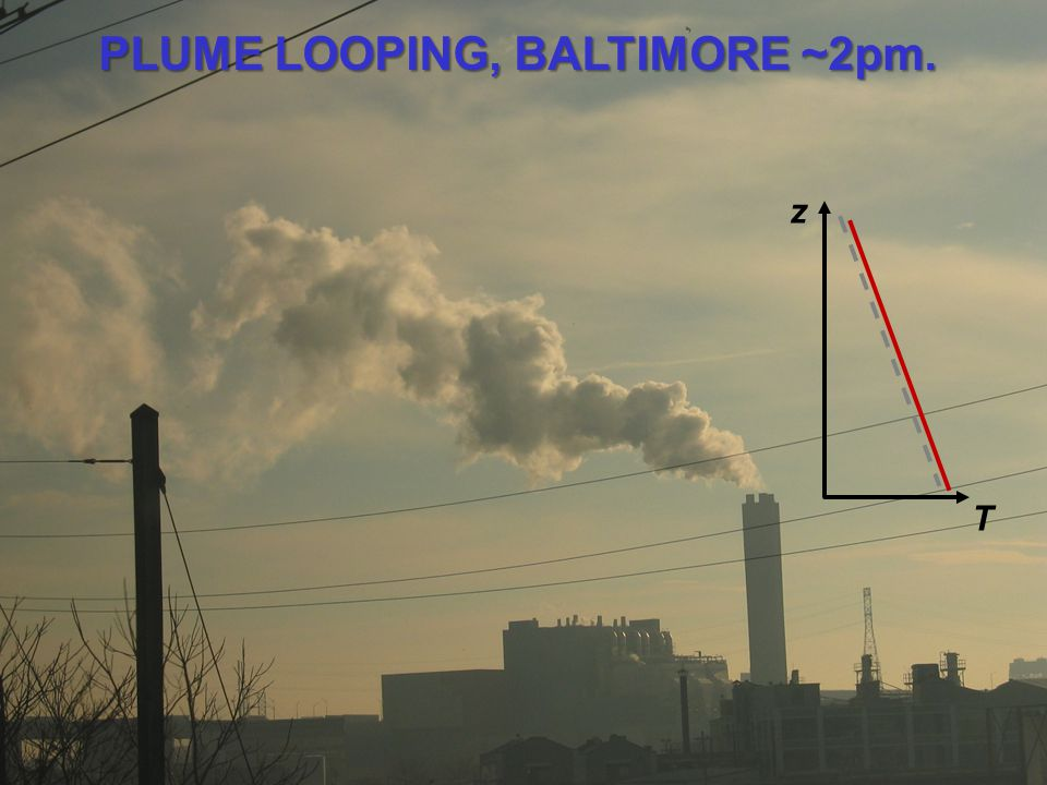 PLUME LOOPING, BALTIMORE ~2pm. z T