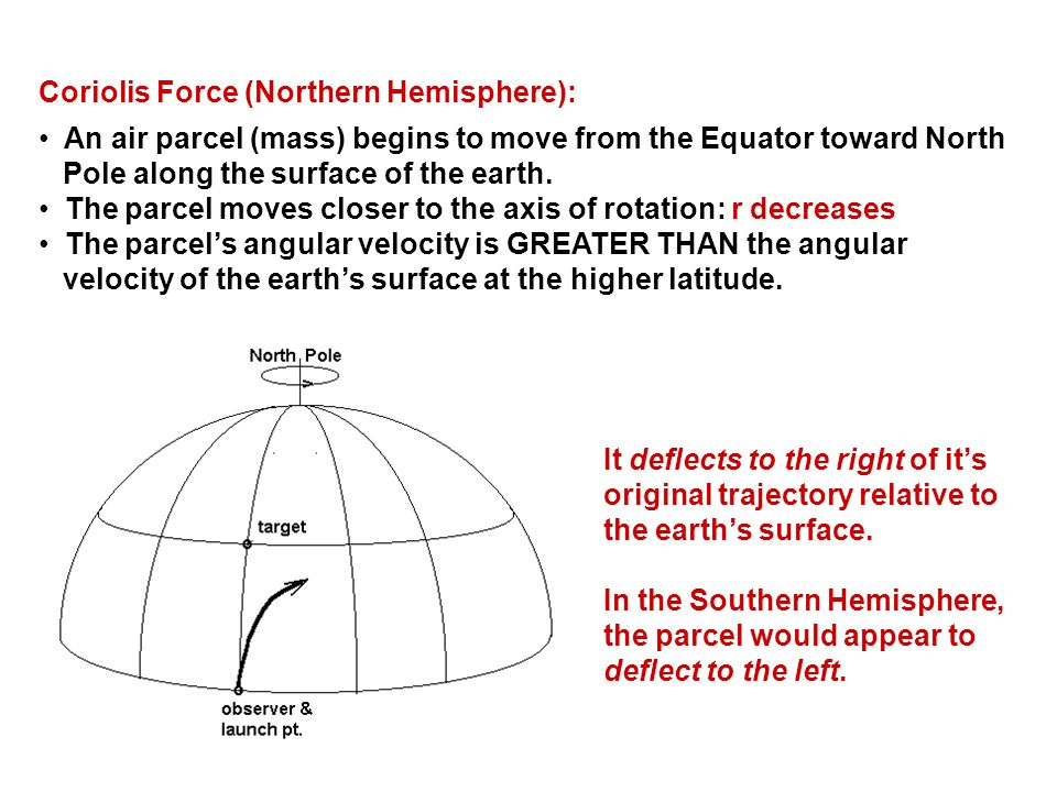 Coriolis Force (Northern Hemisphere): An air parcel (mass) begins to move from the Equator toward North Pole along the surface of the earth. The parce