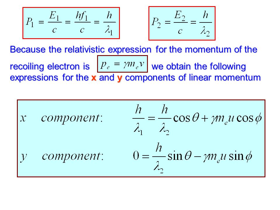 Because the relativistic expression for the momentum of the recoiling electron is we obtain the following expressions for the x and y components of li