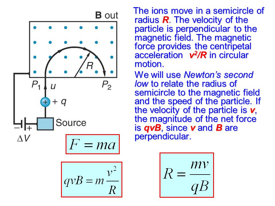 The ions move in a semicircle of radius R. The velocity of the particle is perpendicular to the magnetic field. The magnetic force provides the centri