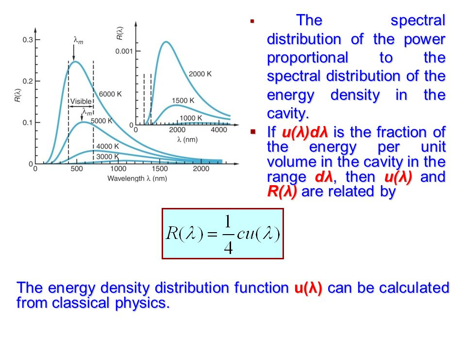  The spectral distribution of the power proportional to the spectral distribution of the energy density in the cavity.  If u(λ)dλ is the fraction of