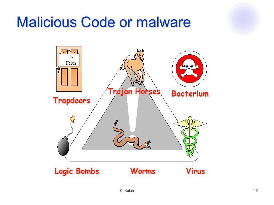 K. Salah15 Common security attacks Interruption, delay, denial of receipt or denial of service Interruption, delay, denial of receipt or denial of ser