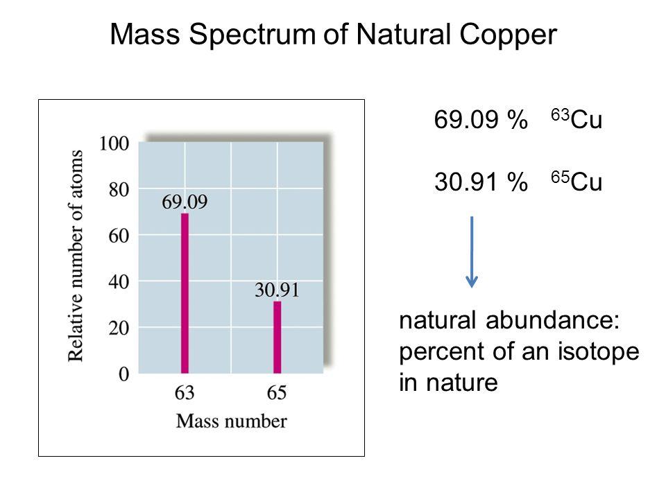 21 Mass Spectrometer Tro: Chemistry: A Molecular Approach, 2/e