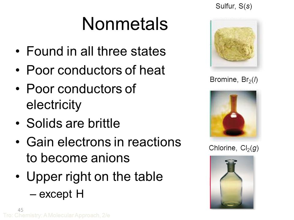 44 Metals Solids at room temperature, except Hg Reflective surface –shiny Conduct heat Conduct electricity Malleable –can be shaped Ductile –can be drawn or pulled into wires Lose electrons and form cations in reactions About 75% of the elements are metals Lower left on the table Tro: Chemistry: A Molecular Approach, 2/e