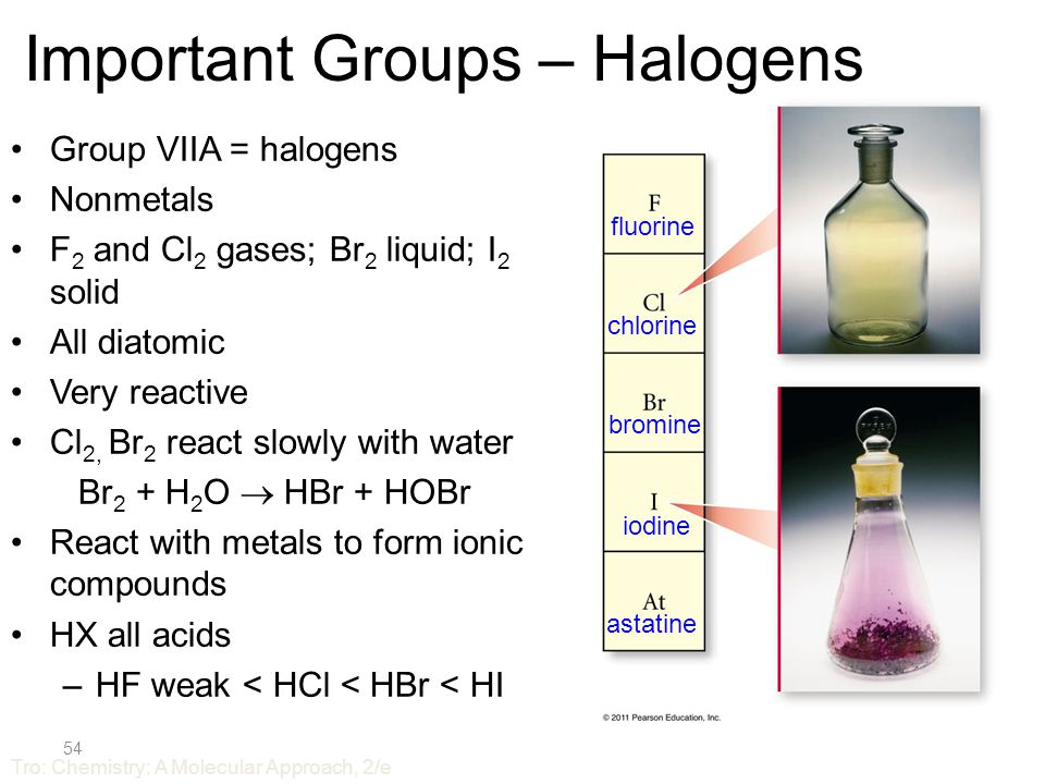 53 Important Groups – Alkali Earth Metals Group IIA = Alkali earth metals Harder, higher melting, and denser than alkali metals –Mg alloys used as structural materials Flame tests  Ca = red, Sr = red, Ba = green Reactive, but less than corresponding alkali metal Form stable, insoluble oxides from which they are normally extracted Oxides are basic = alkaline earth Reactivity with water to form H 2 –Be = none; Mg = steam; Ca, Sr, Ba = cold water Tro: Chemistry: A Molecular Approach, 2/e