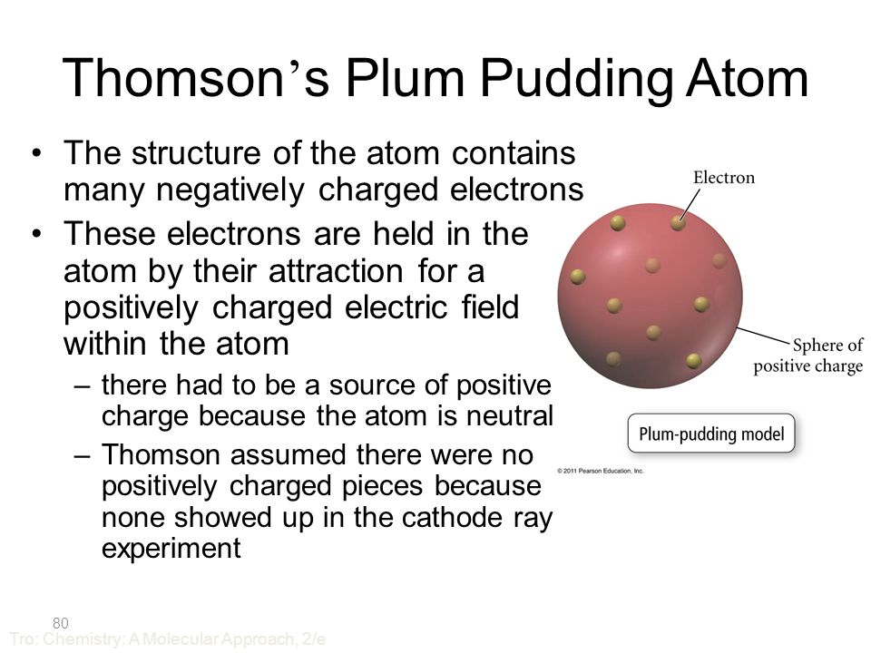 A New Theory of the Atom Because the atom is no longer indivisible, Thomson must propose a new model of the atom to replace the first statement in Dalton ' s Atomic Theory –rest of Dalton ' s theory still valid at this point Thomson proposes that instead of being a hard, marble-like unbreakable sphere, the way Dalton described it, the atom actually had an inner structure 79 Tro: Chemistry: A Molecular Approach, 2/e