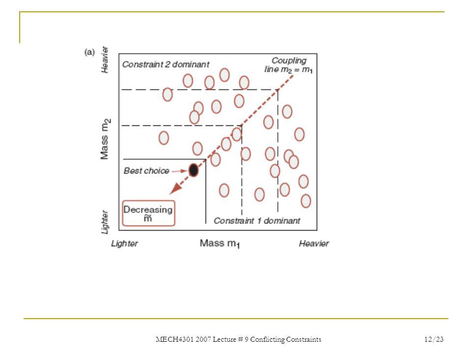 MECH4301 2007 Lecture # 9 Conflicting Constraints 12/23