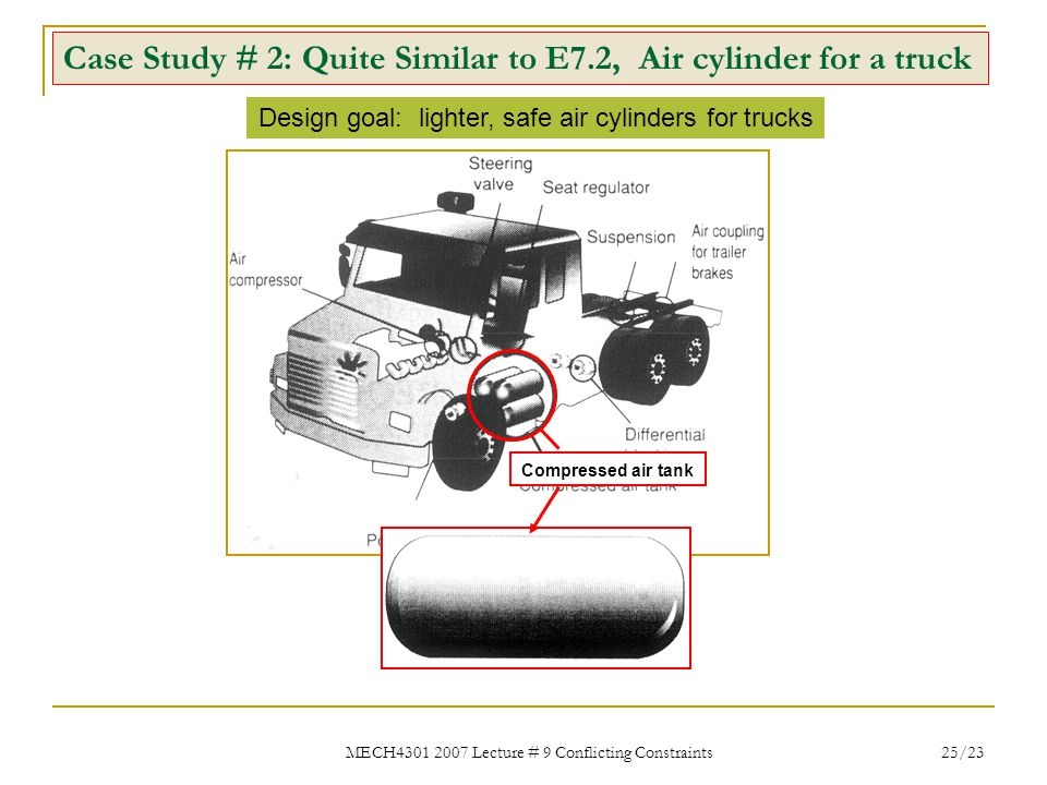 MECH4301 2007 Lecture # 9 Conflicting Constraints 25/23 Case Study # 2: Quite Similar to E7.2, Air cylinder for a truck Design goal: lighter, safe air