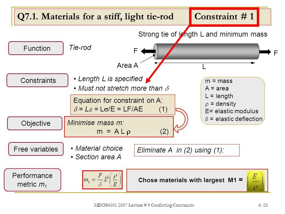 MECH4301 2007 Lecture # 9 Conflicting Constraints 6/23 Q7.1. Materials for a stiff, light tie-rod Constraint # 1 Minimise mass m: m = A L  (2) Object