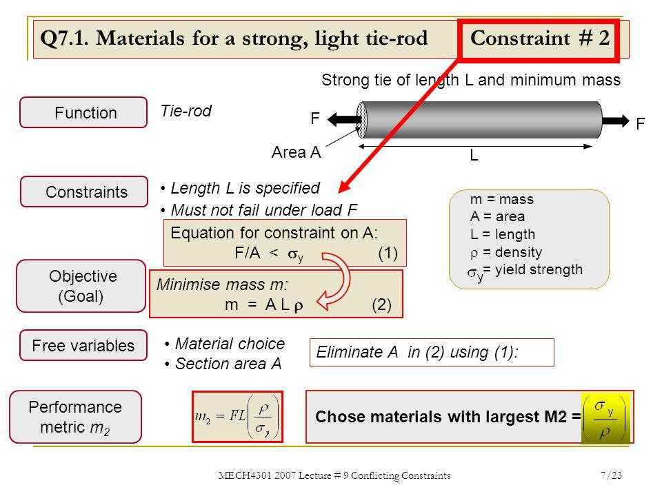 MECH4301 2007 Lecture # 9 Conflicting Constraints 7/23 Q7.1. Materials for a strong, light tie-rod Constraint # 2 Minimise mass m: m = A L  (2) Objec