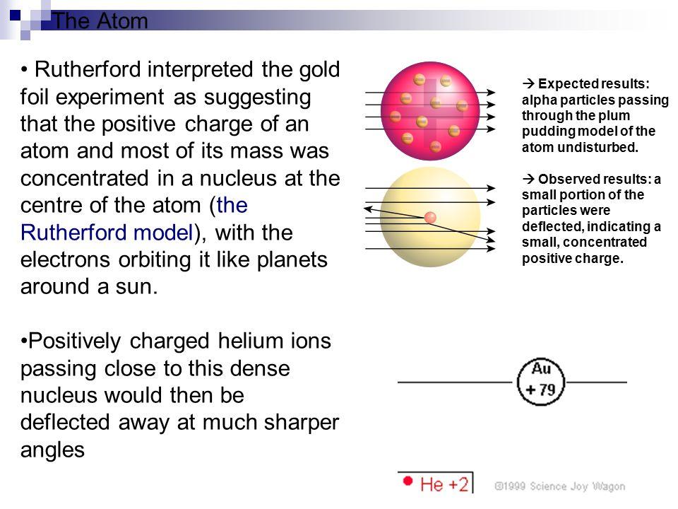 A – Mass number Z – Atomic number Element X A = p + n Z = p e = p Mass number = no.