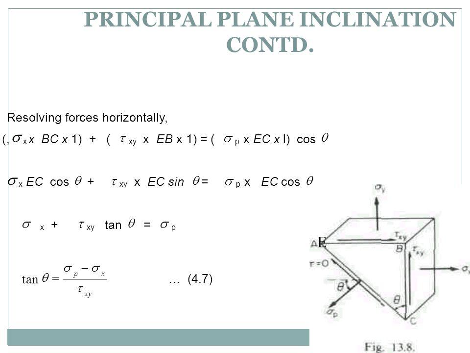 PRINCIPAL PLANE INCLINATION CONTD. Resolving forces horizontally, (,  x x BC x 1) + (  xy x EB x 1)= (  p xEC x l) cos   x EC cos  +  xy x EC s