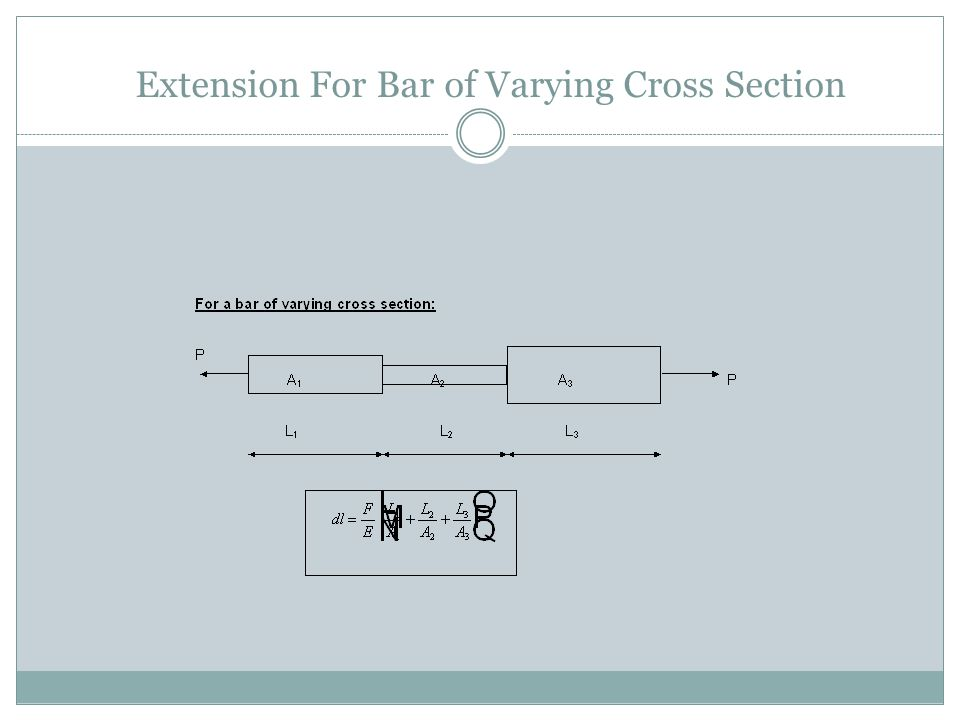 Extension For Bar of Varying Cross Section