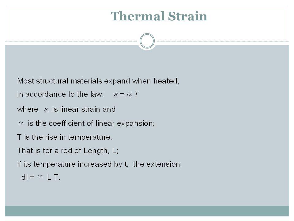 Thermal Strain