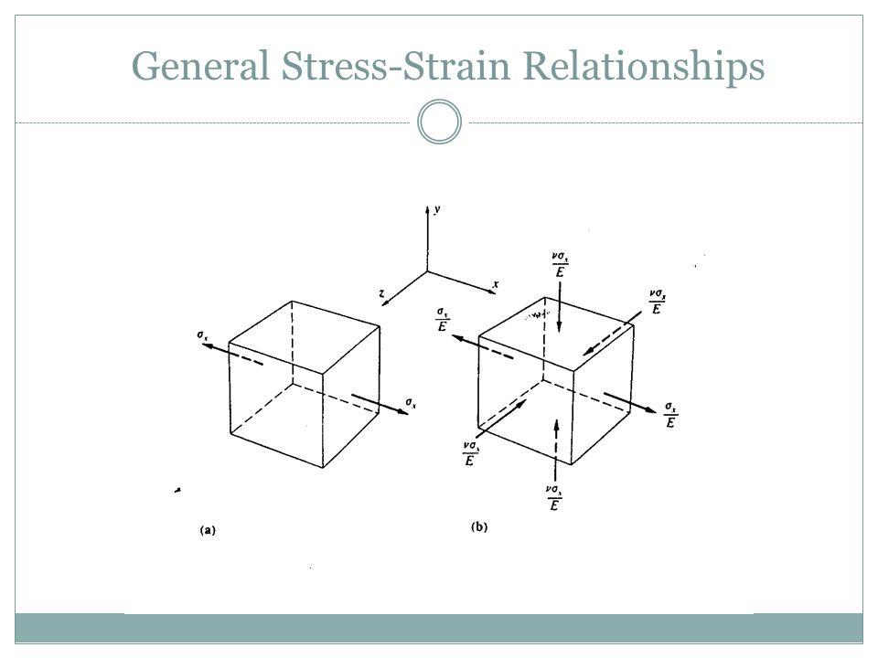 General Stress-Strain Relationships