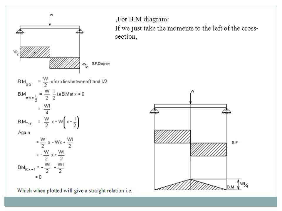 . For B.M diagram: If we just take the moments to the left of the cross- section,