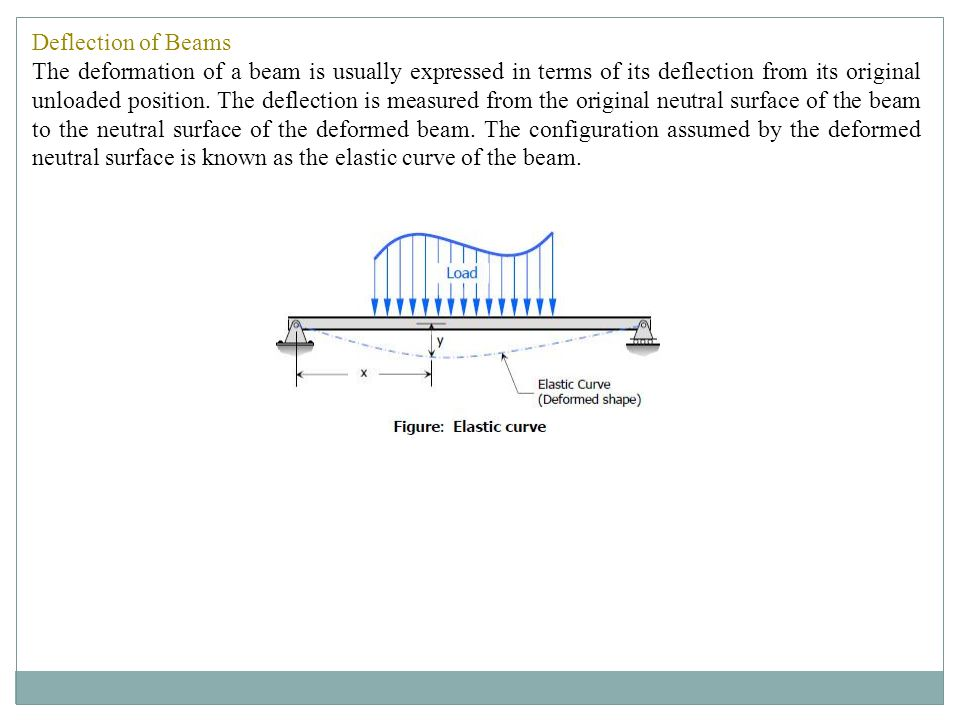 Deflection of Beams The deformation of a beam is usually expressed in terms of its deflection from its original unloaded position. The deflection is m
