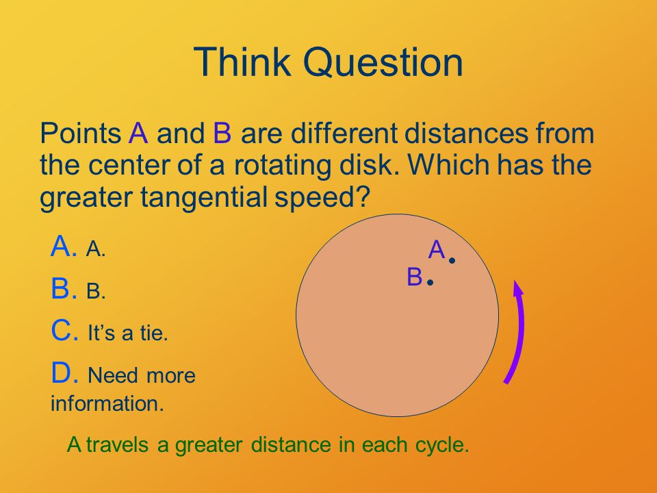 Think Question Points A and B are different distances from the center of a rotating disk.