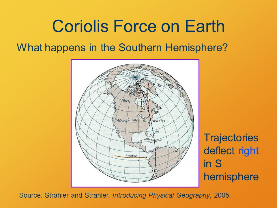Coriolis Force on Earth What happens in the Southern Hemisphere? Source: Strahler and Strahler, Introducing Physical Geography, 2005. Trajectories def